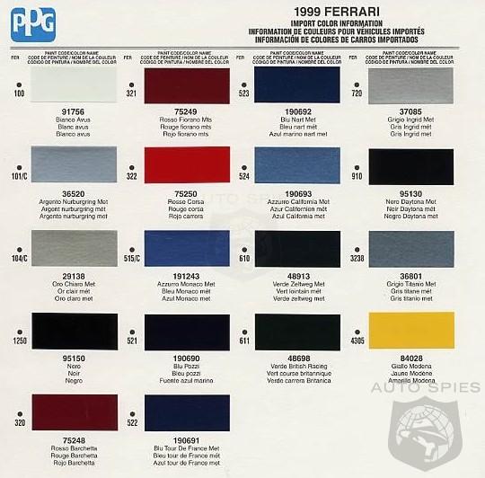 Harley Davidson Color Chart Autos Weblog