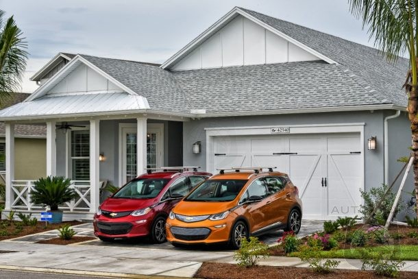 REALLY? AAA Releases Survey Claiming 20% Of New Car Buyers Are Likely Purchase An EV