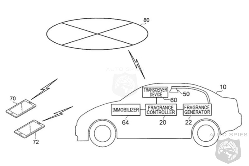 Toyota Patents Fragrance/Tear Gas Dispenser To Deter Thieves