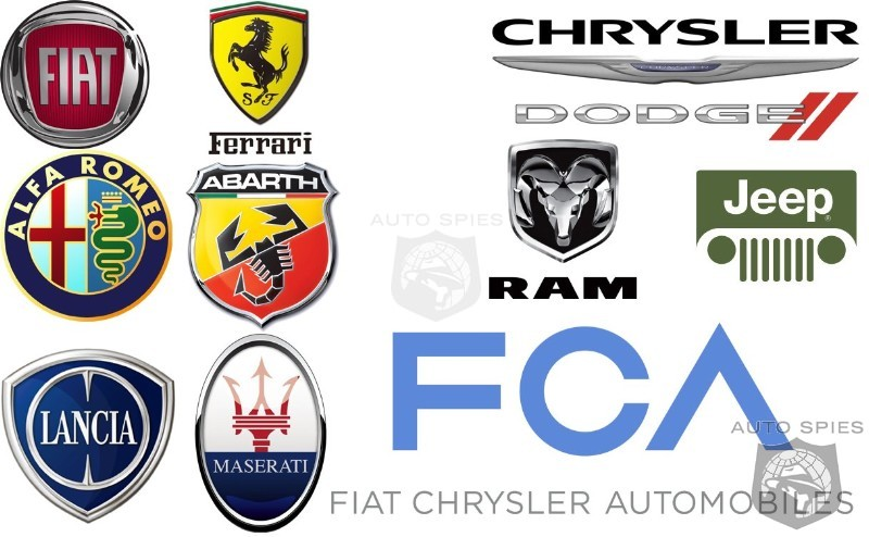 Investor Urges FCA To Sell European Brands, Spin Off Alfa And Maserati - Concentrate On US Market