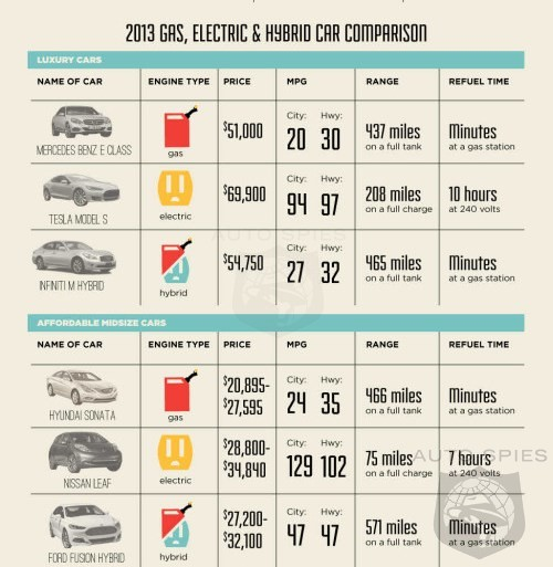 How MUCH Does That Electric Car REALLY Cost You To Own