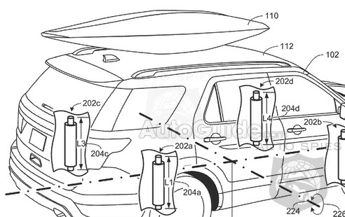 New Innovation For Ford SUVs And Vans May Make Your Life EASIER — We Need More Tech Like THIS, Right?