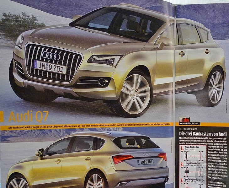 If The Next-Gen Audi Q7 Looks Like THIS, Will You Want It Over The 2011 BMW X5 LCI?