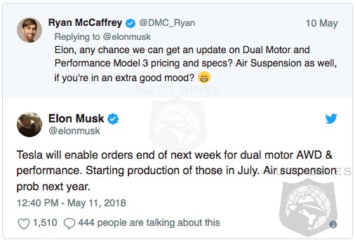 Get Your CHECKBOOKS Ready, Tesla's Opening The ORDER Banks For Its Latest Model 3...