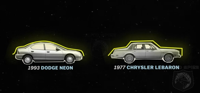 VIDEO: Automotive Design Explained — How Cars Went From BOXY To CURVY
